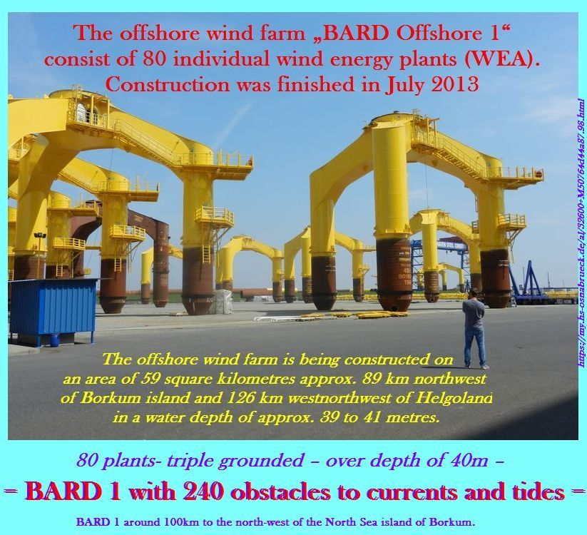 Validation required! Climate impact  of offshore wind turbines serious!